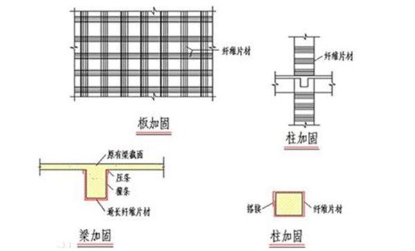 碳纤维布加固设计